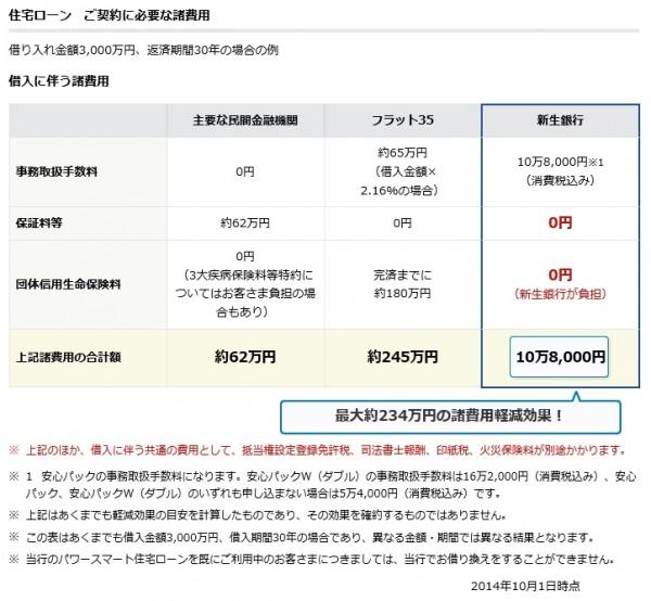 shinsei_housing