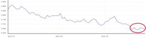chart_20131002