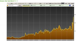 greece_chart