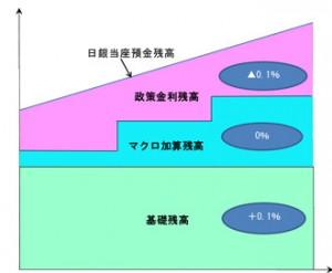 jp_depo