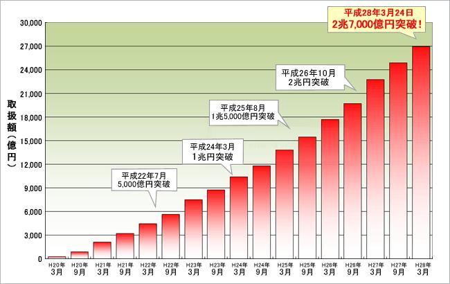 corp_news_20160324