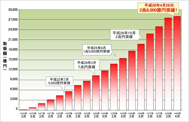 corp_news_20160428_4