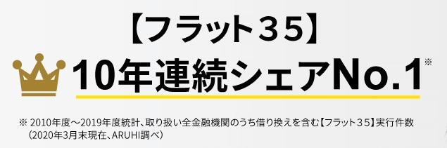 ARUHIのフラット35は10年連続取扱いシェア1位