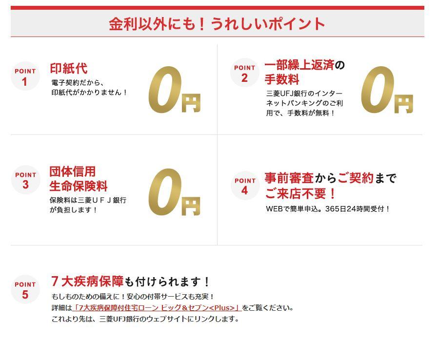 三菱UFJ信託銀行の住宅ローン